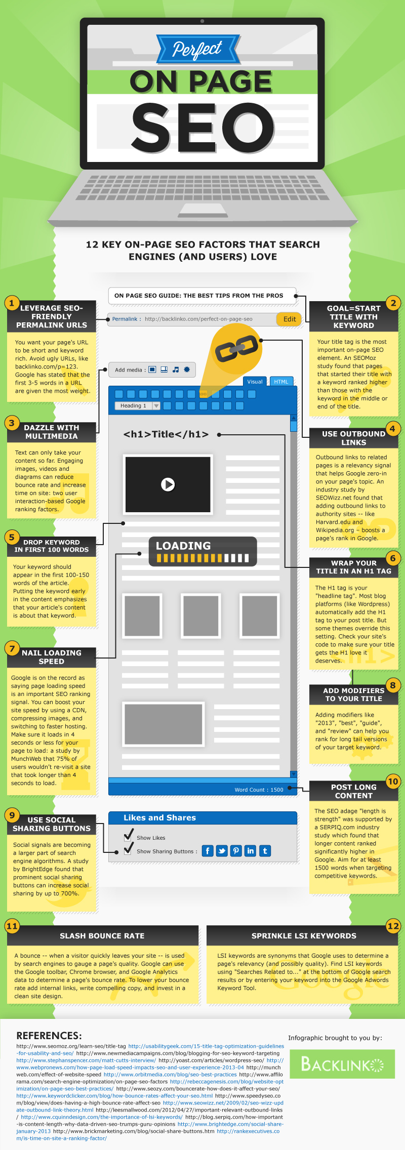 On-Page SEO Infrographic