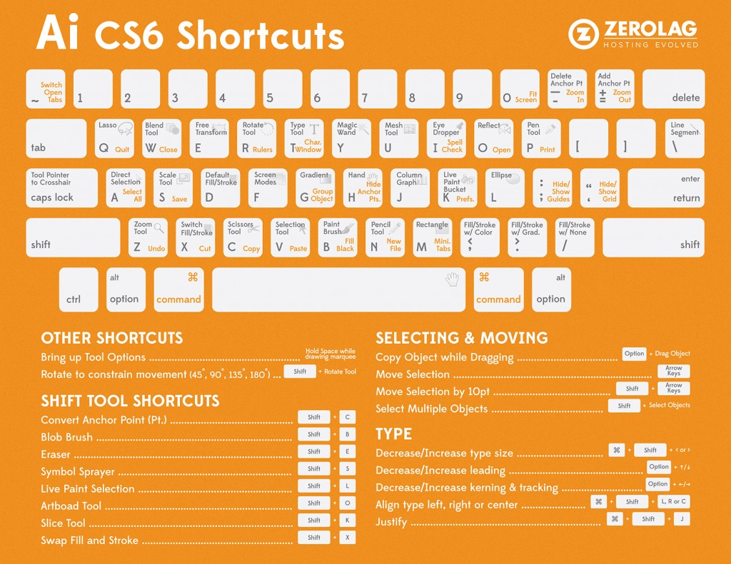 ZeroLag Illustrator Shortcuts