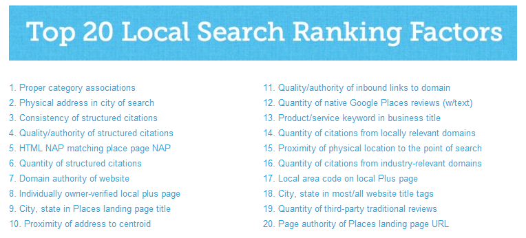 Top 20 Local Search Ranking Factors