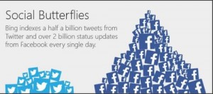 Bing Social Graphic