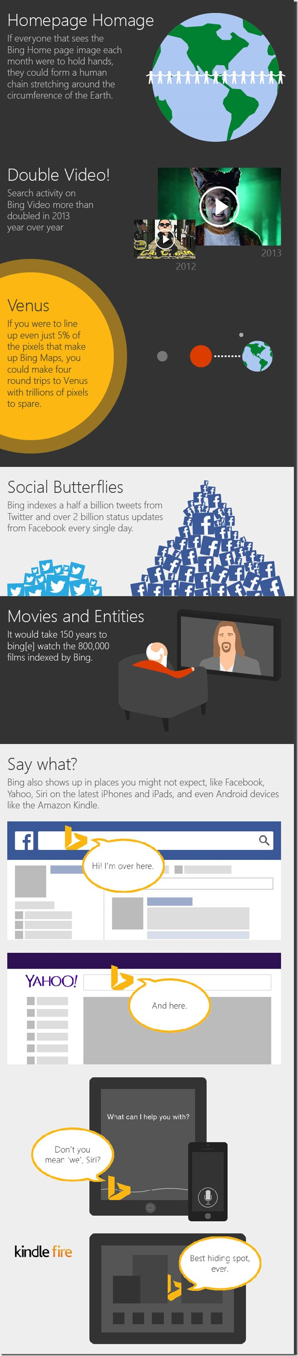 Bing Year End InfographicaQQQQQQQQQQQ