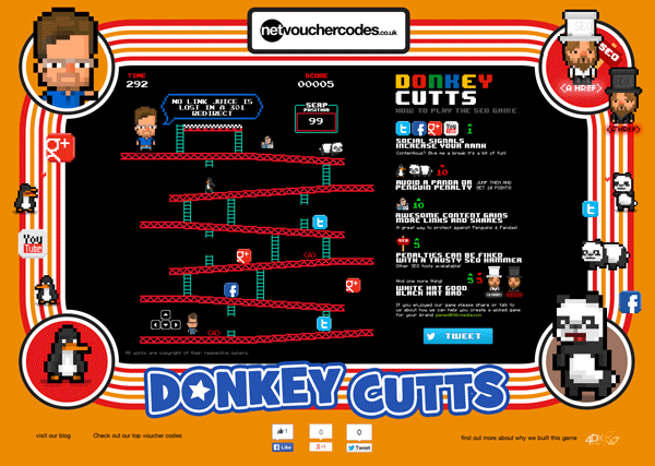 Donkey Cutts
