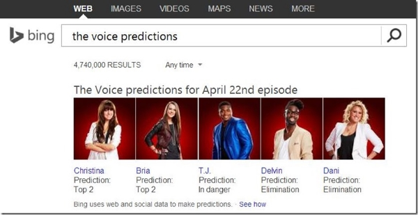 Bing Predictions