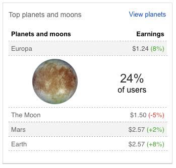 topmoonsandplanets