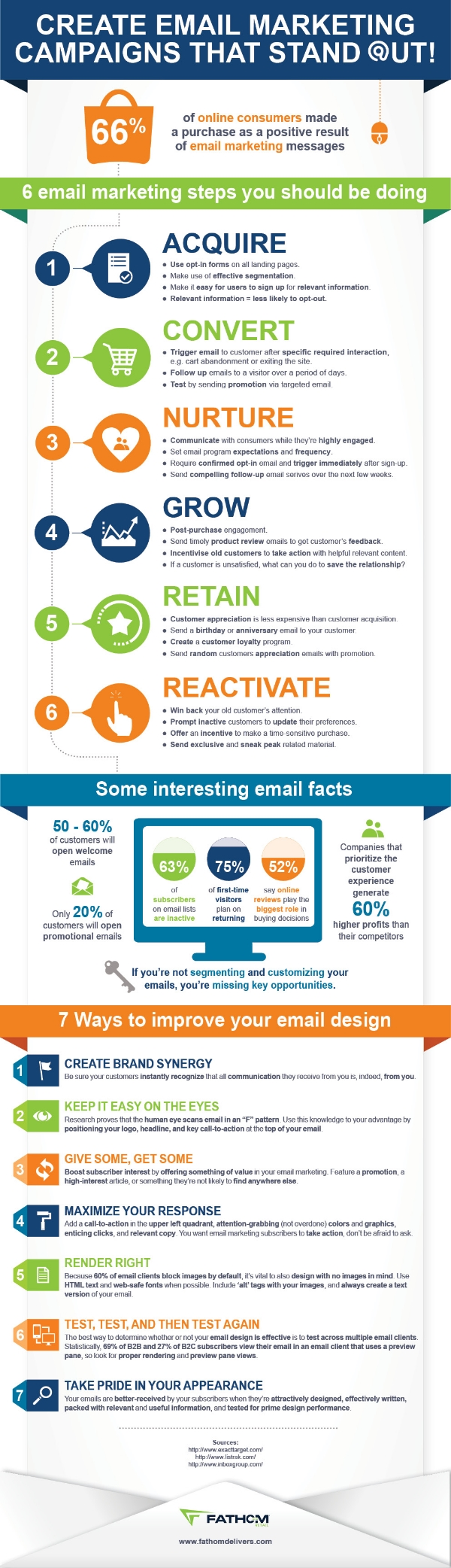 EmailMarketingInfographic