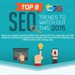 SEO Trends Thumbnail