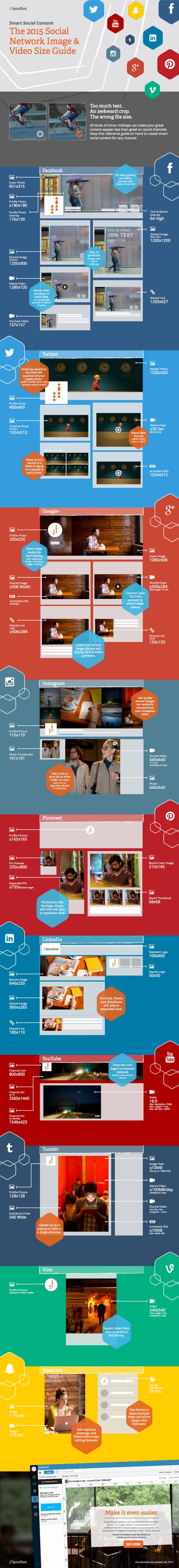 Social Image Size Infographic