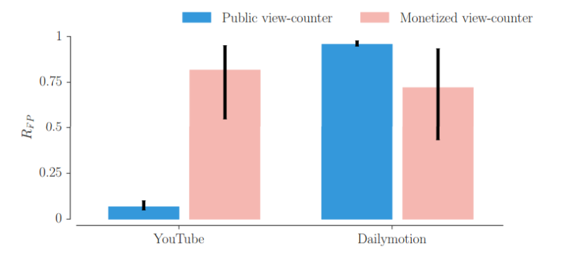 public-viewcounter-v-monetized-youtube-dailymotion-e1443113264182-800x372