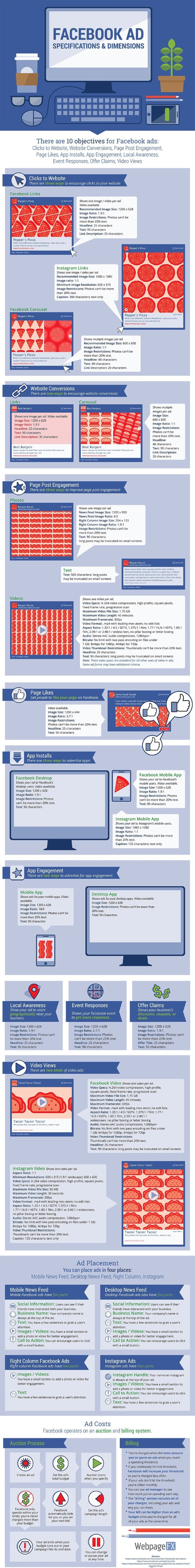facebook-ad-anatomy-infographic