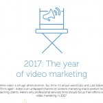 videomarketinginfographicfeatured